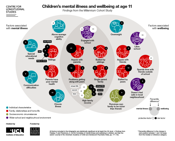 ucl_children-mental-illness_wellbeing_blog_image_4b